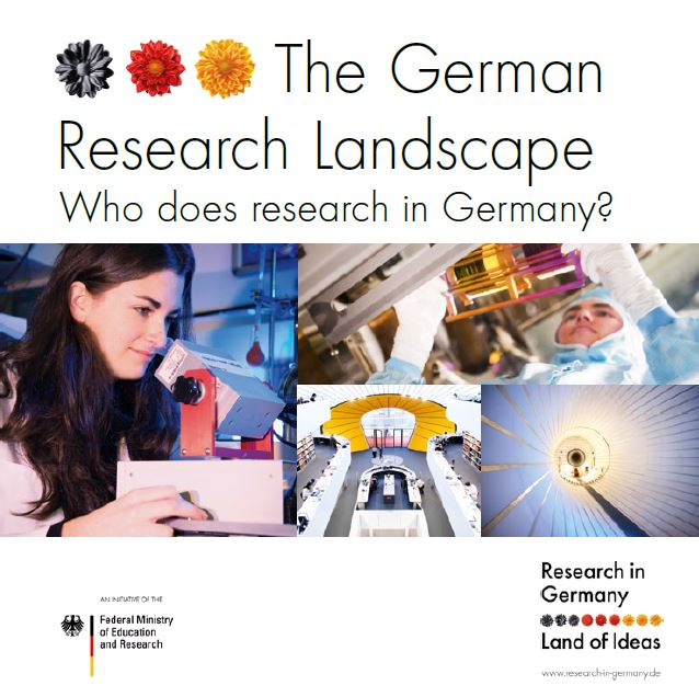 Folleto German Research Landscape